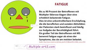 fatigue 90 prozent 300x172 - *Fatigue: eine emotionale Erklärung für Angehörige von einer Fatigue-Geplagten ;-)