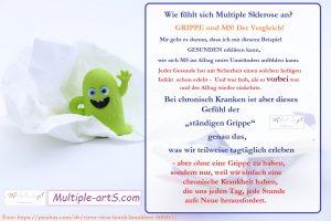 """96b0496a69bd40fb7ff944035184a862 300x200 - Wie fühlt sich MS im Alltag wirklich an? Eine Erklärung an Hand von """"Grippe""""!"""