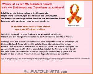index2 300x239 - Hatschi! Heuschnupfen und Multiple Sklerose