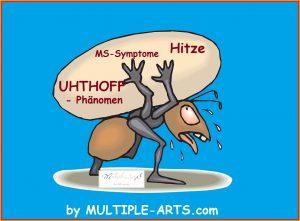 uhthoff 300x221 - Was ist das UTHOFF-Phänomen?